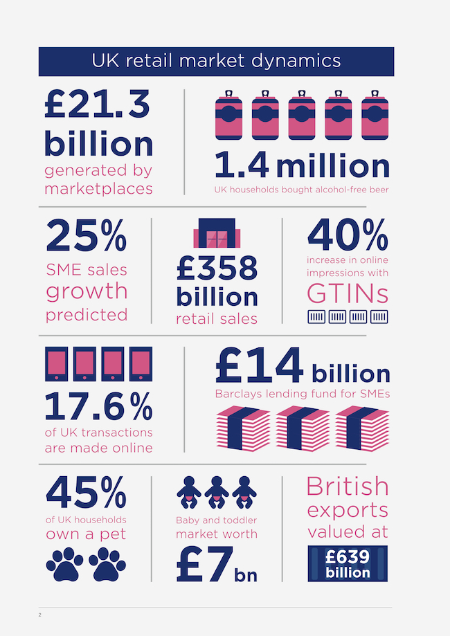 Infographic: GS1 UK report 2019